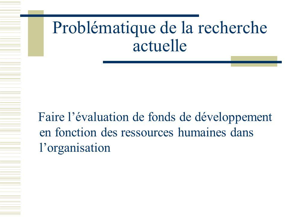 Problématique de la recherche actuelle Faire lévaluation de fonds de développement en fonction des ressources humaines dans lorganisation