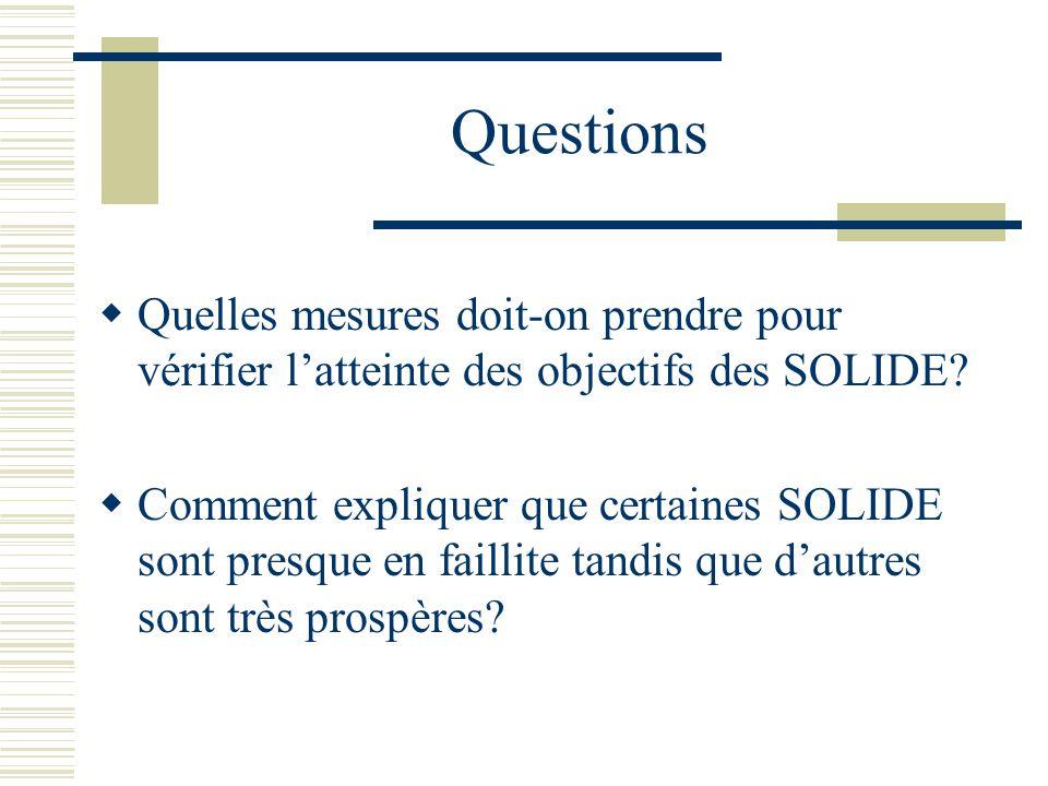 Questions Quelles mesures doit-on prendre pour vérifier latteinte des objectifs des SOLIDE? Comment expliquer que certaines SOLIDE sont presque en fai