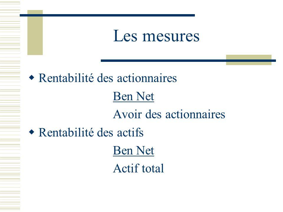 Les mesures Rentabilité des actionnaires Ben Net Avoir des actionnaires Rentabilité des actifs Ben Net Actif total