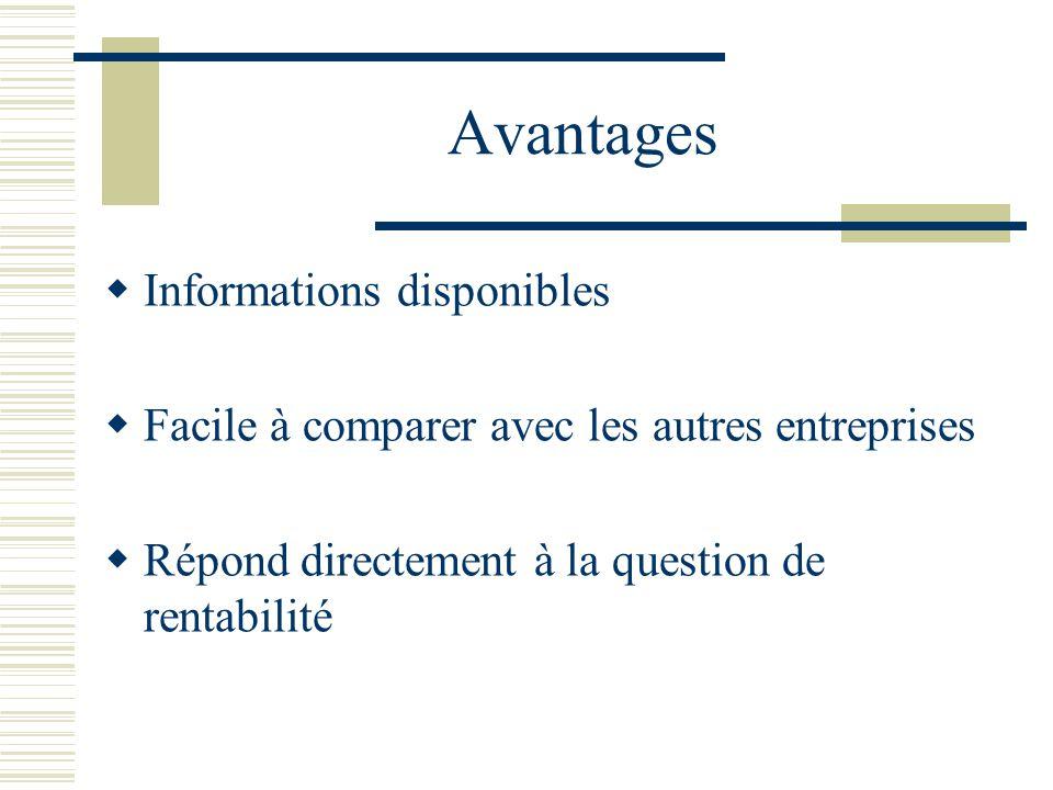 Avantages Informations disponibles Facile à comparer avec les autres entreprises Répond directement à la question de rentabilité