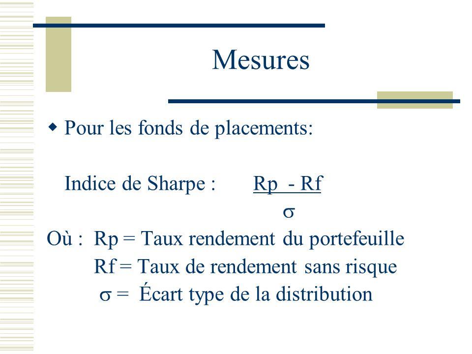 Mesures Pour les fonds de placements: Indice de Sharpe : Rp - Rf Où : Rp = Taux rendement du portefeuille Rf = Taux de rendement sans risque = Écart t
