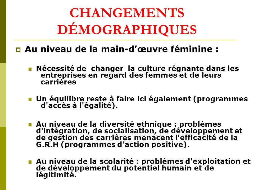 CHANGEMENTS DÉMOGRAPHIQUES Au niveau de la main-dœuvre féminine : Nécessité de changer la culture régnante dans les entreprises en regard des femmes et de leurs carrières Un équilibre reste à faire ici également (programmes d accès à l égalité).