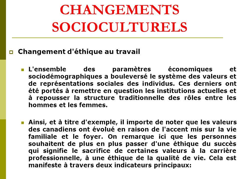 CHANGEMENTS SOCIOCULTURELS Changement d éthique au travail L ensemble des paramètres économiques et sociodémographiques a bouleversé le système des valeurs et de représentations sociales des individus.