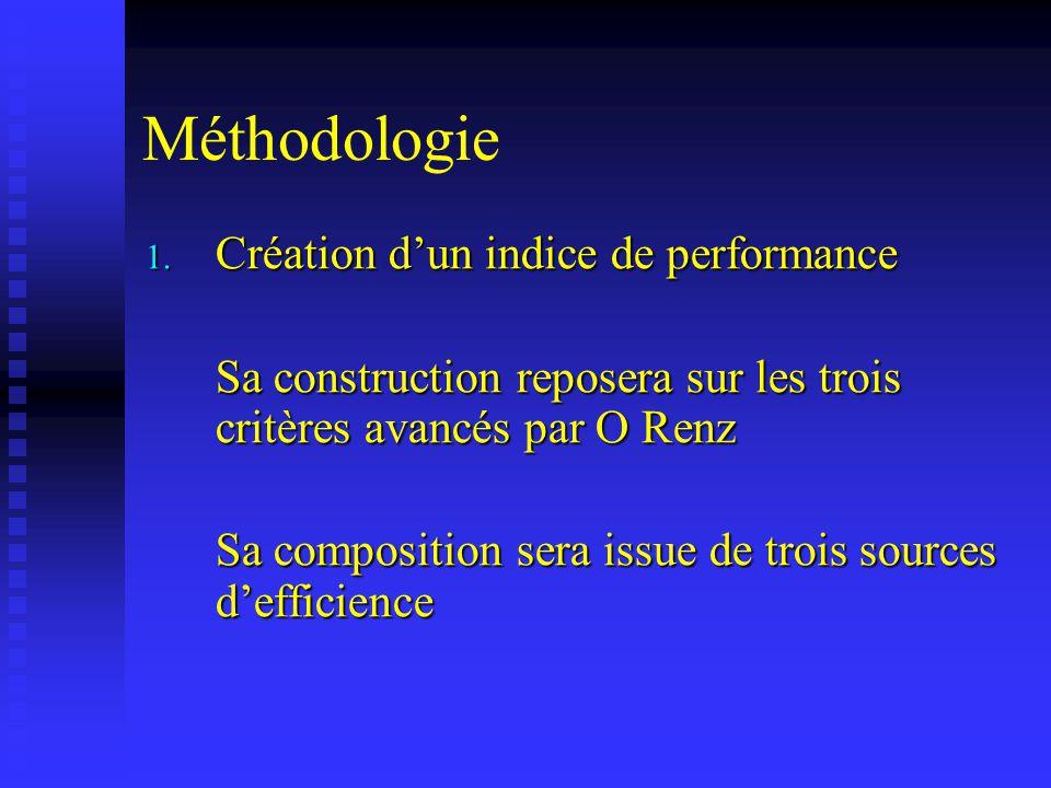 Méthodologie 1. Création dun indice de performance Sa construction reposera sur les trois critères avancés par O Renz Sa composition sera issue de tro