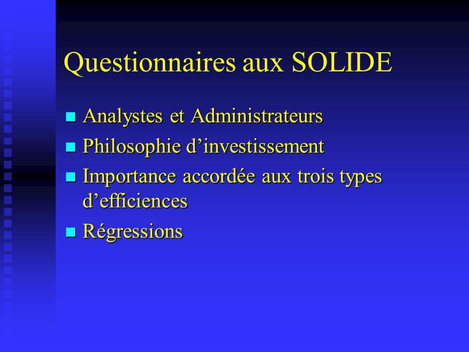 Questionnaires aux SOLIDE Analystes et Administrateurs Analystes et Administrateurs Philosophie dinvestissement Philosophie dinvestissement Importance