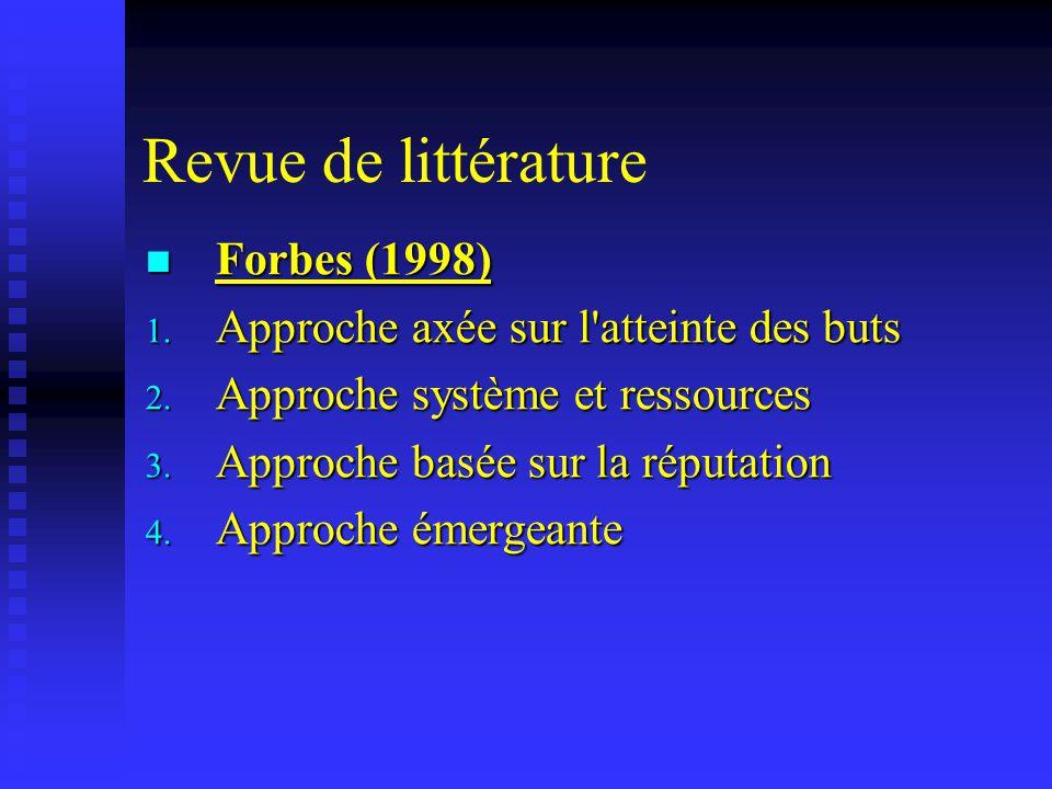 Revue de littérature Forbes (1998) Forbes (1998) 1. Approche axée sur l'atteinte des buts 2. Approche système et ressources 3. Approche basée sur la r