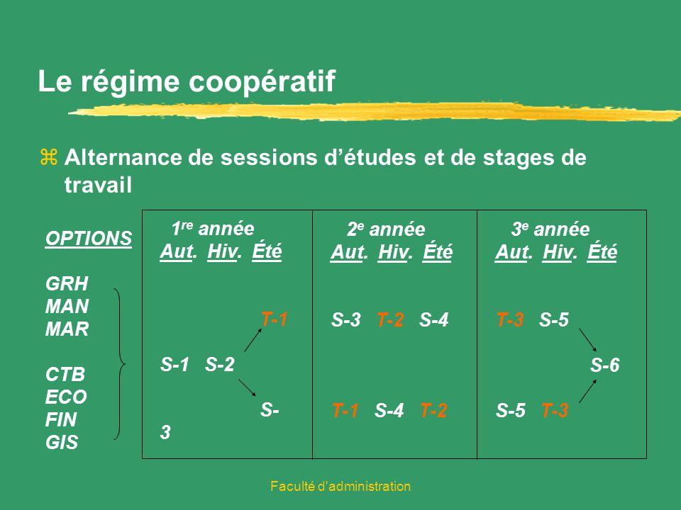 Faculté d administration Le régime coopératif zAlternance de sessions détudes et de stages de travail 1 re année Aut.