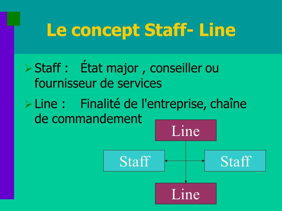 Staff :État major, conseiller ou fournisseur de services Line :Finalité de l'entreprise, chaîne de commandement Le concept Staff- Line Staff Line Staf