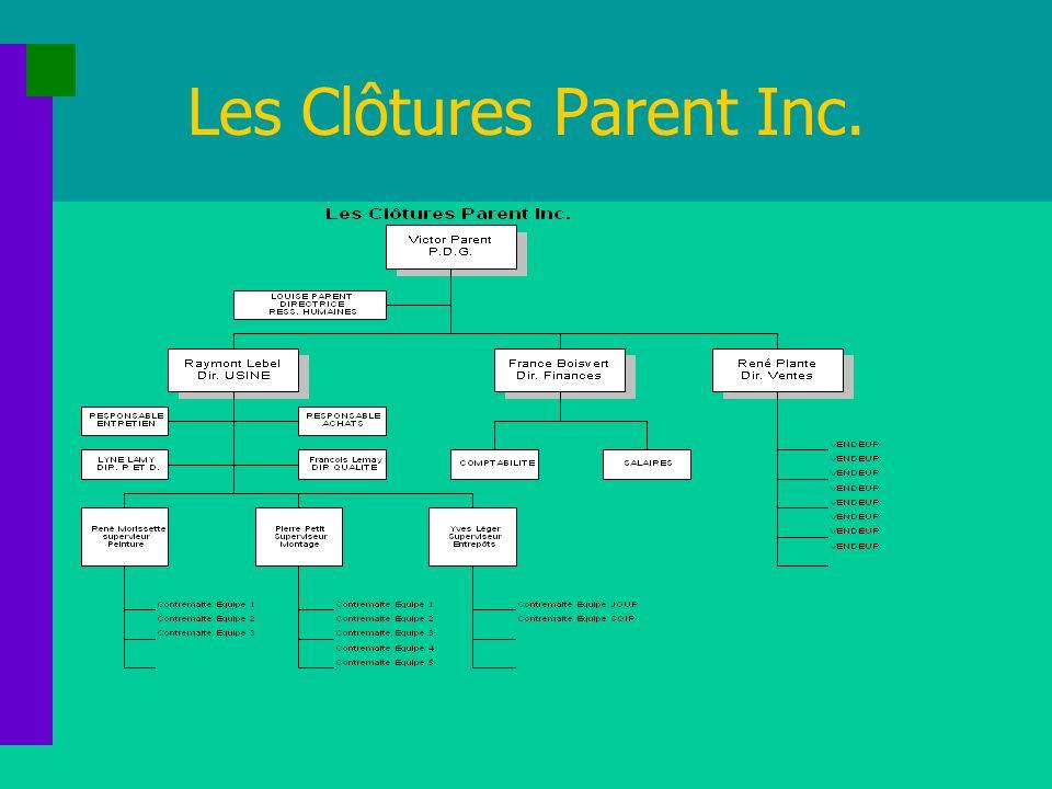 Les Clôtures Parent Inc.