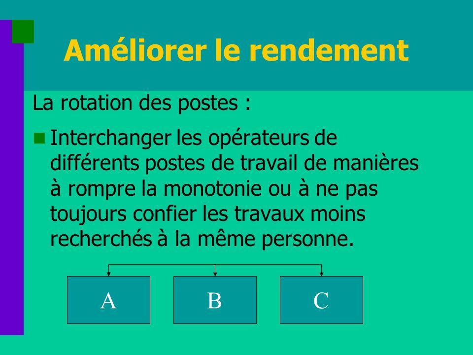 Améliorer le rendement La rotation des postes : Interchanger les opérateurs de différents postes de travail de manières à rompre la monotonie ou à ne