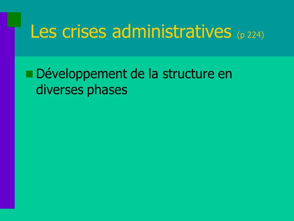 Les crises administratives (p 224) Développement de la structure en diverses phases