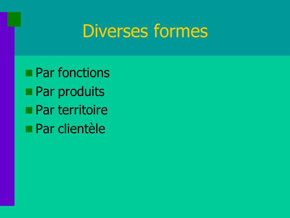 Diverses formes Par fonctions Par produits Par territoire Par clientèle