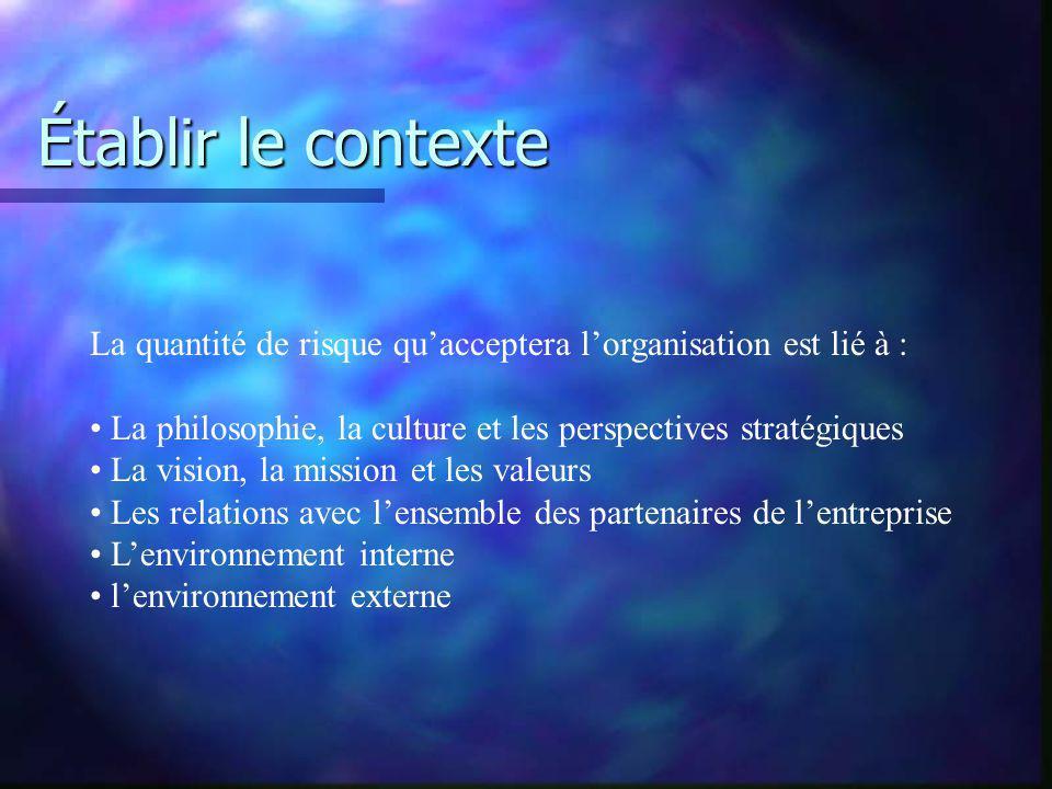 La mise en œuvre des stratégies 1) Implanter une culture de gestion du risque dans lorganisation.