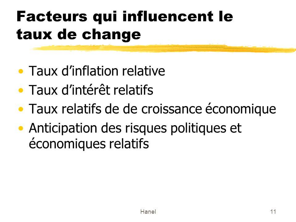 Hanel11 Facteurs qui influencent le taux de change Taux dinflation relative Taux dintérêt relatifs Taux relatifs de de croissance économique Anticipat