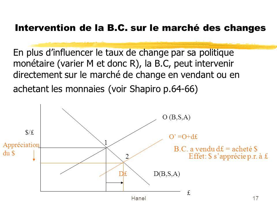 Hanel17 Intervention de la B.C. sur le marché des changes En plus dinfluencer le taux de change par sa politique monétaire (varier M et donc R), la B.