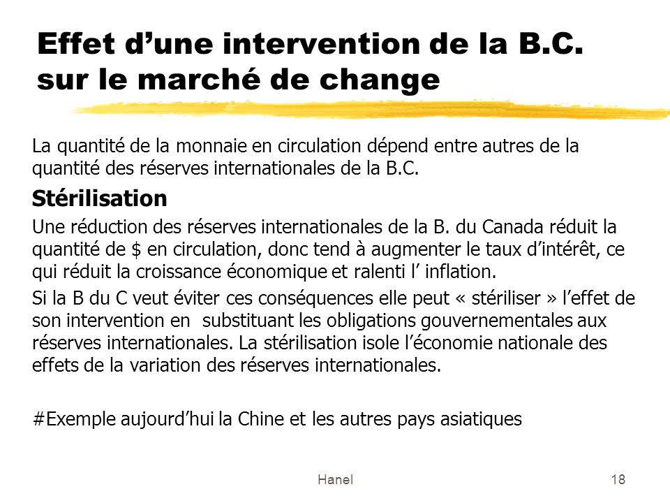 Hanel18 Effet dune intervention de la B.C. sur le marché de change La quantité de la monnaie en circulation dépend entre autres de la quantité des rés