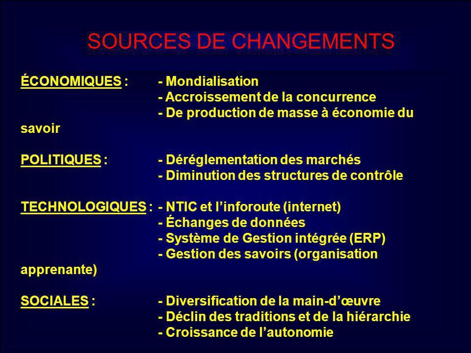 AIRES DE DÉCISIONS Niveau 2: Organisation et encadrement 9.