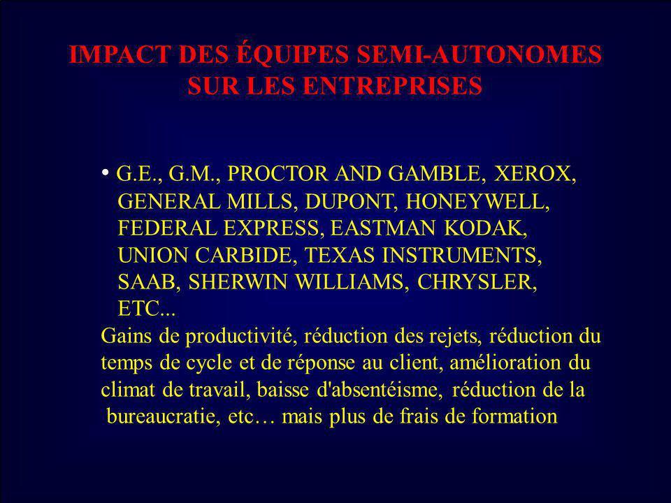 IMPACT DES ÉQUIPES SEMI-AUTONOMES SUR LES ENTREPRISES G.E., G.M., PROCTOR AND GAMBLE, XEROX, GENERAL MILLS, DUPONT, HONEYWELL, FEDERAL EXPRESS, EASTMAN KODAK, UNION CARBIDE, TEXAS INSTRUMENTS, SAAB, SHERWIN WILLIAMS, CHRYSLER, ETC...