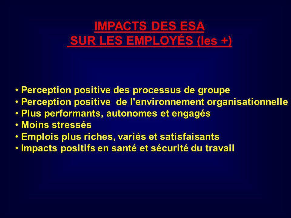 IMPACTS DES ESA SUR LES EMPLOYÉS (les +) Perception positive des processus de groupe Perception positive de l environnement organisationnelle Plus performants, autonomes et engagés Moins stressés Emplois plus riches, variés et satisfaisants Impacts positifs en santé et sécurité du travail