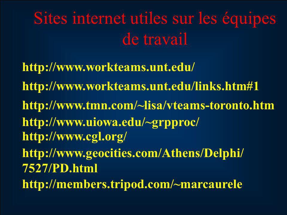 Sites internet utiles sur les équipes de travail http://www.workteams.unt.edu/ http://www.tmn.com/~lisa/vteams-toronto.htm http://www.uiowa.edu/~grpproc/ http://www.cgl.org/ http://www.workteams.unt.edu/links.htm#1 http://www.geocities.com/Athens/Delphi/ 7527/PD.html http://members.tripod.com/~marcaurele
