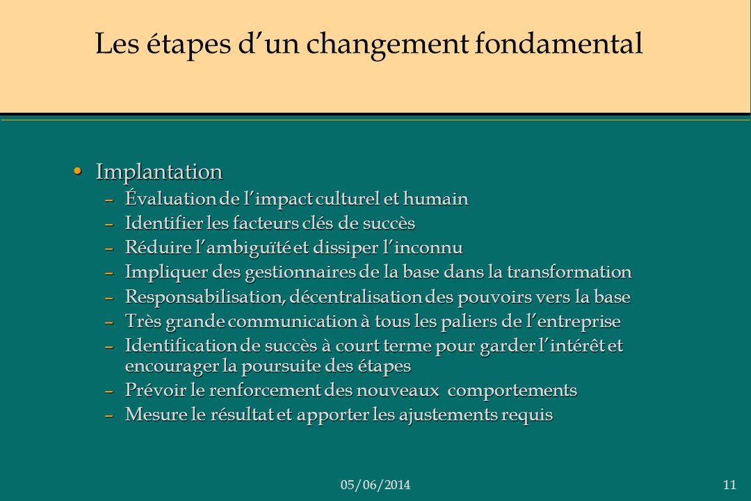 05/06/201411 Les étapes dun changement fondamental ImplantationImplantation –Évaluation de limpact culturel et humain –Identifier les facteurs clés de