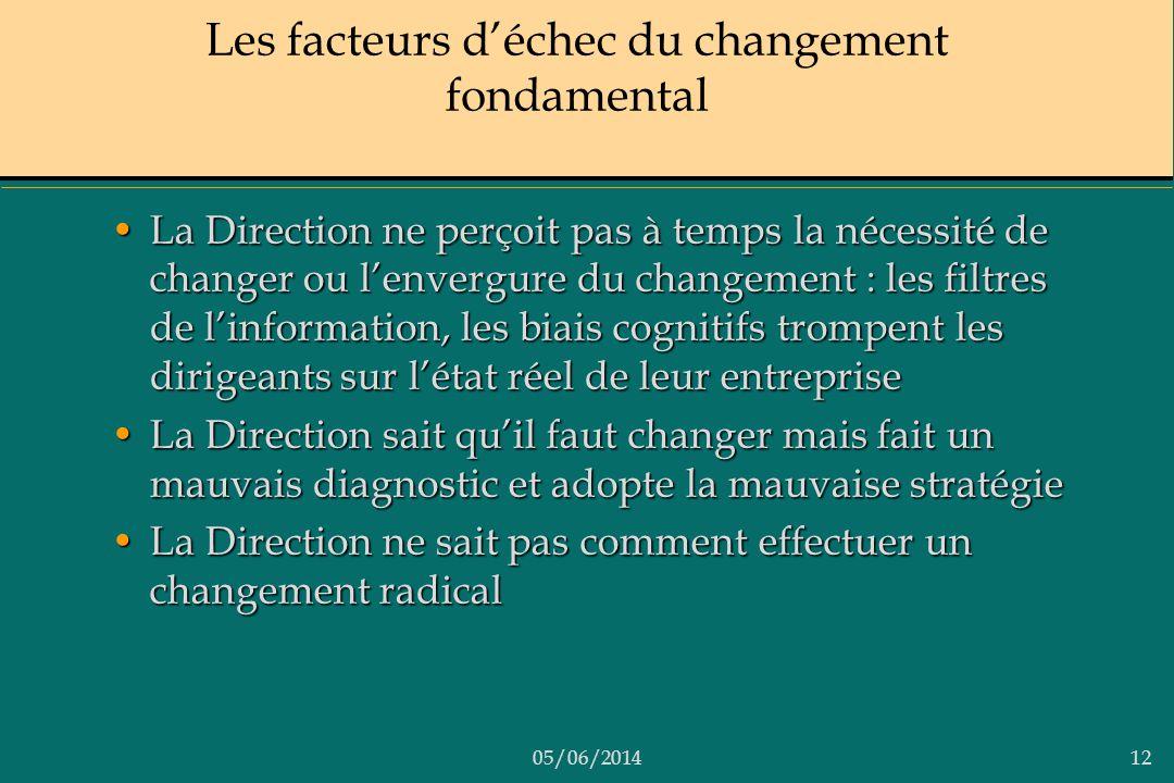 05/06/201412 Les facteurs déchec du changement fondamental La Direction ne perçoit pas à temps la nécessité de changer ou lenvergure du changement : l