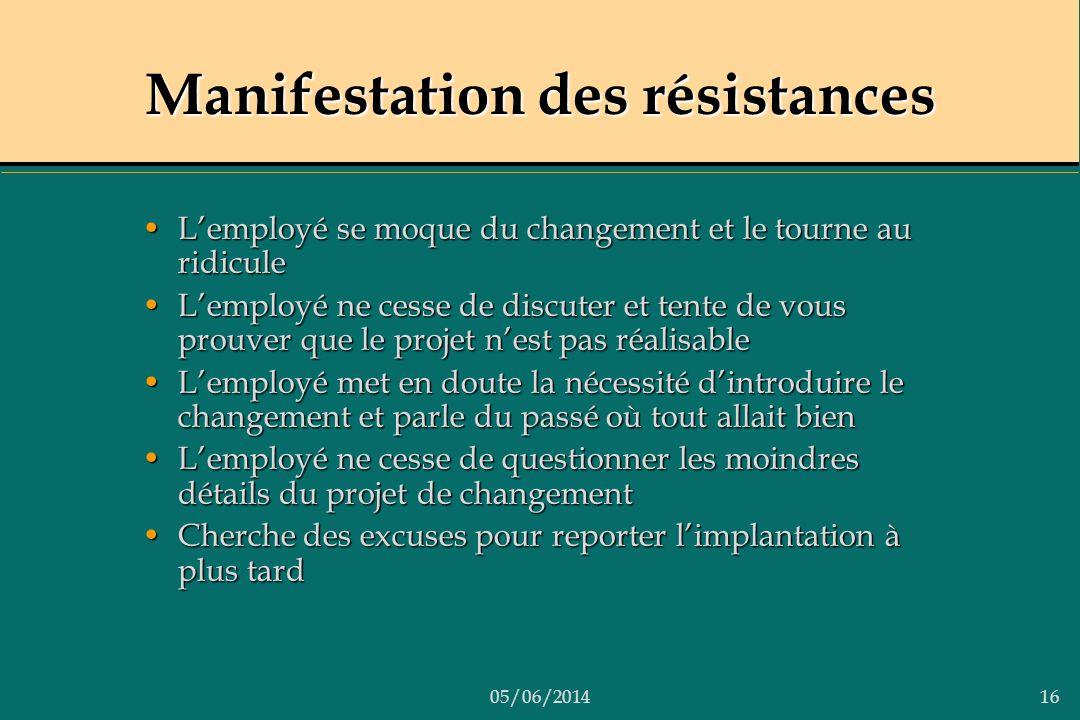 05/06/201416 Manifestation des résistances Lemployé se moque du changement et le tourne au ridiculeLemployé se moque du changement et le tourne au rid