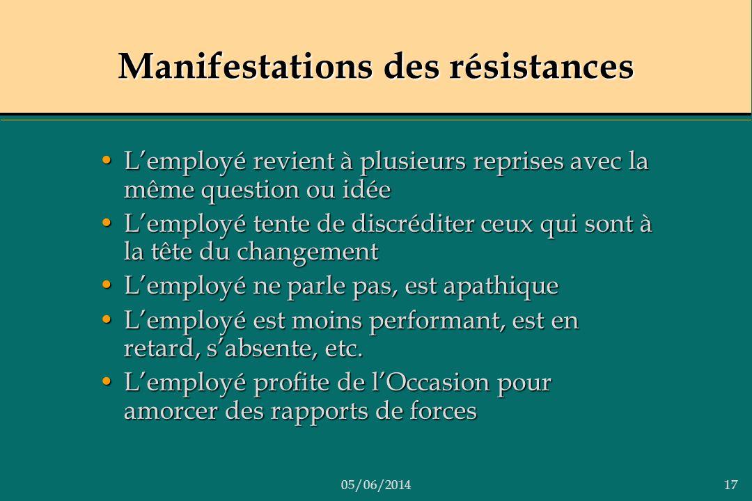 05/06/201417 Manifestations des résistances Lemployé revient à plusieurs reprises avec la même question ou idéeLemployé revient à plusieurs reprises a