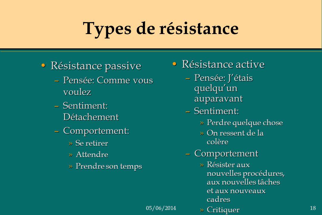 05/06/201418 Types de résistance Résistance passiveRésistance passive –Pensée: Comme vous voulez –Sentiment: Détachement –Comportement: »Se retirer »A