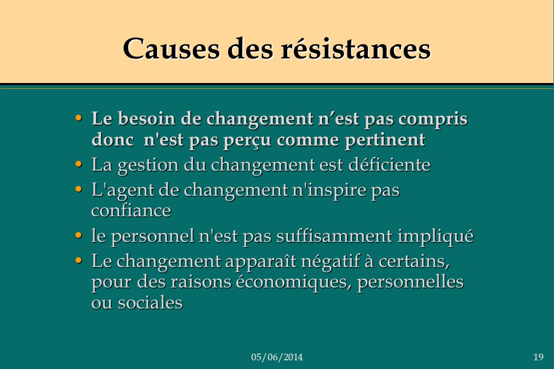 05/06/201419 Causes des résistances Le besoin de changement nest pas compris donc n'est pas perçu comme pertinent Le besoin de changement nest pas com