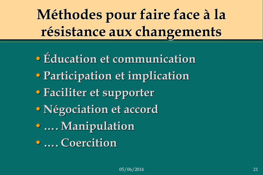 05/06/201421 Méthodes pour faire face à la résistance aux changements Éducation et communication Éducation et communication Participation et implicati