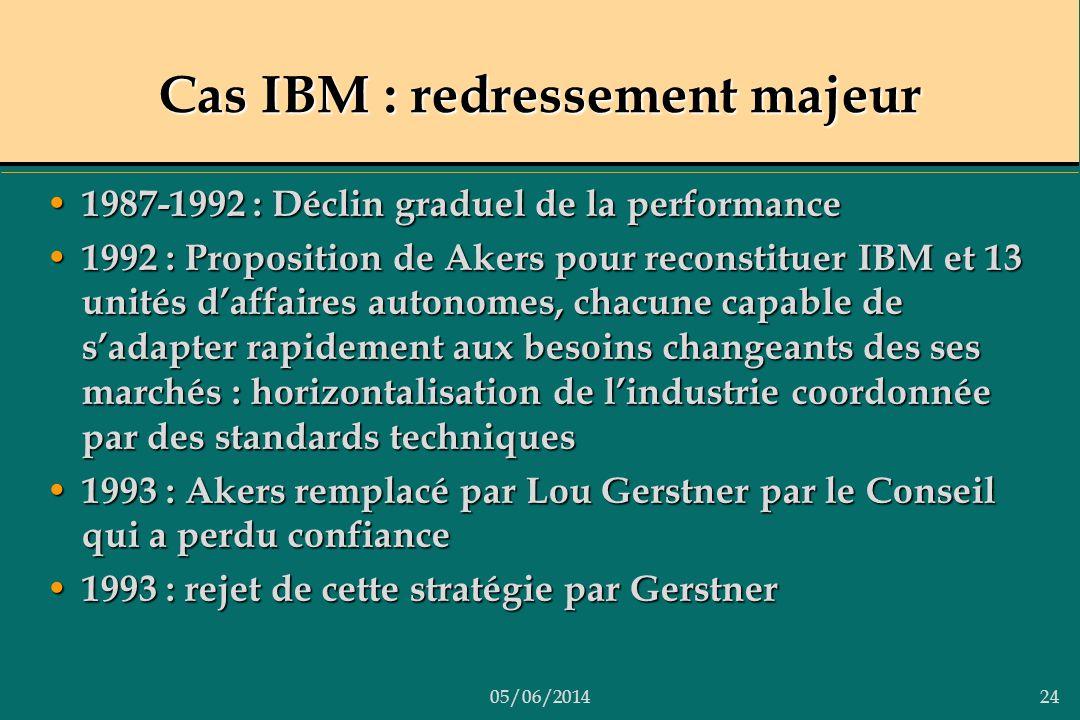 05/06/201424 Cas IBM : redressement majeur 1987-1992 : Déclin graduel de la performance 1987-1992 : Déclin graduel de la performance 1992 : Propositio