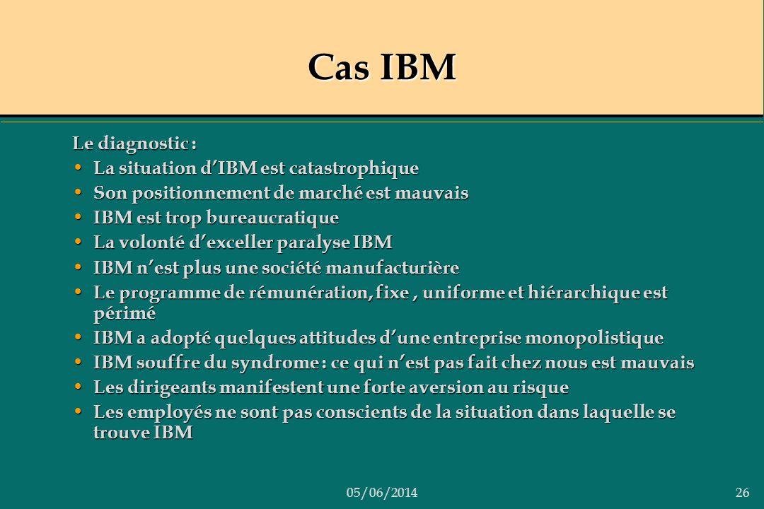 05/06/201426 Cas IBM Le diagnostic : La situation dIBM est catastrophique La situation dIBM est catastrophique Son positionnement de marché est mauvai