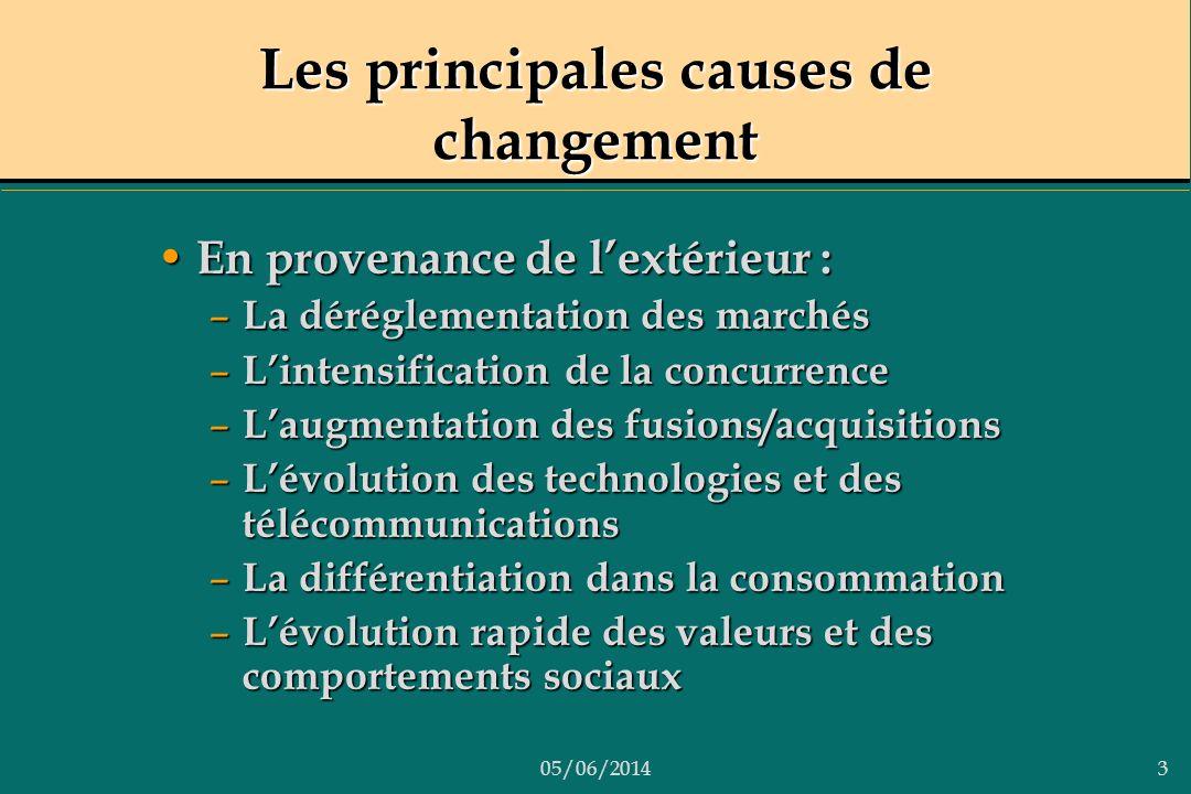 05/06/20143 Les principales causes de changement En provenance de lextérieur : En provenance de lextérieur : – La déréglementation des marchés – Linte