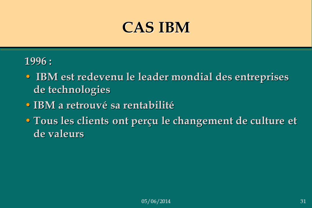 05/06/201431 CAS IBM 1996 : IBM est redevenu le leader mondial des entreprises de technologies IBM est redevenu le leader mondial des entreprises de t
