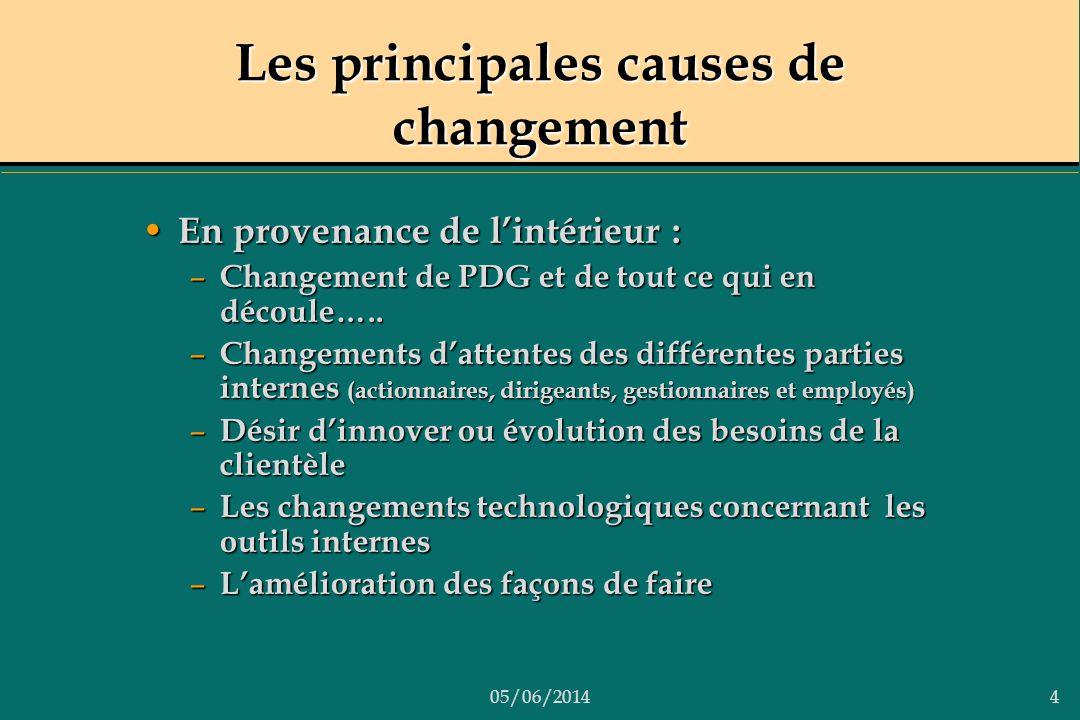 05/06/20144 Les principales causes de changement En provenance de lintérieur : En provenance de lintérieur : – Changement de PDG et de tout ce qui en