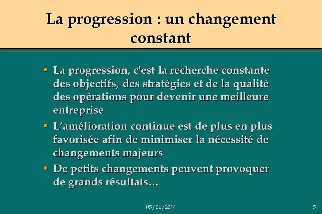05/06/20145 La progression : un changement constant La progression, c'est la recherche constante des objectifs, des stratégies et de la qualité des op