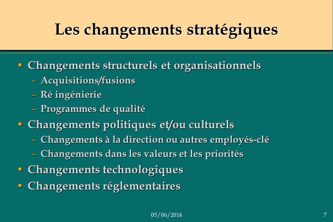 05/06/20147 Les changements stratégiques Changements structurels et organisationnels Changements structurels et organisationnels – Acquisitions/fusion
