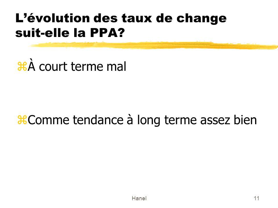 Hanel11 Lévolution des taux de change suit-elle la PPA.