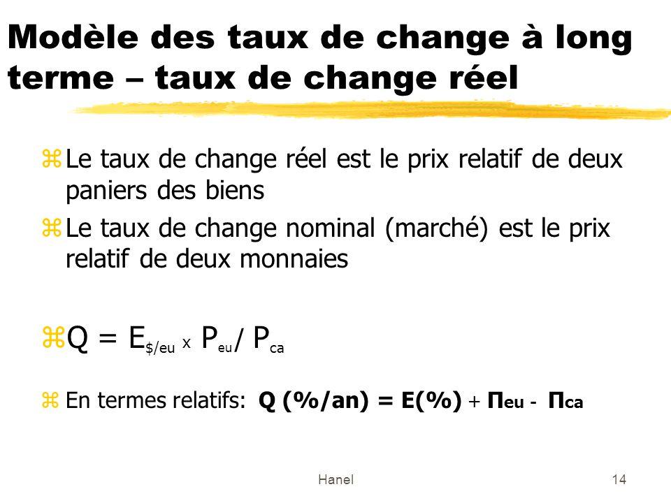 Hanel14 Modèle des taux de change à long terme – taux de change réel zLe taux de change réel est le prix relatif de deux paniers des biens zLe taux de change nominal (marché) est le prix relatif de deux monnaies zQ = E $/eu x P eu / P ca zEn termes relatifs: Q (%/an) = E(%) + Π eu - Π ca