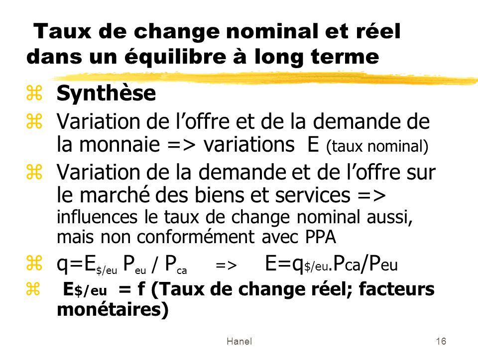 Hanel16 Taux de change nominal et réel dans un équilibre à long terme zSynthèse zVariation de loffre et de la demande de la monnaie => variations E (taux nominal) zVariation de la demande et de loffre sur le marché des biens et services => influences le taux de change nominal aussi, mais non conformément avec PPA zq=E $/eu P eu / P ca => E=q $/eu.