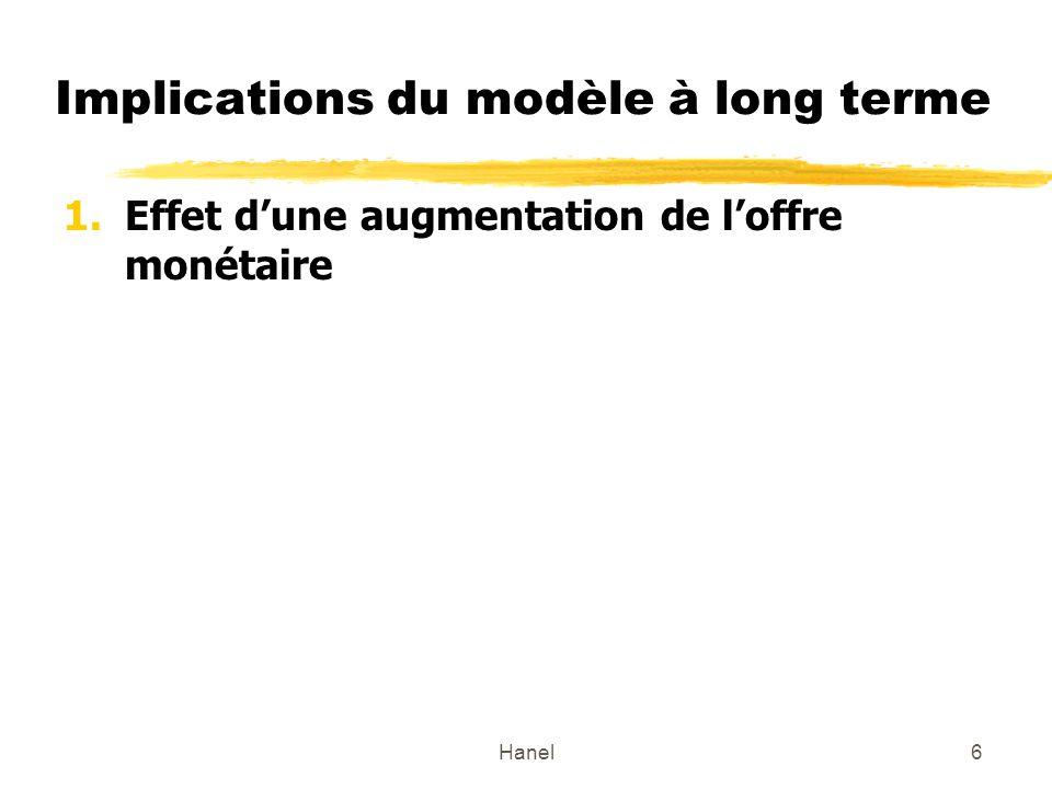 Hanel6 Implications du modèle à long terme 1.Effet dune augmentation de loffre monétaire