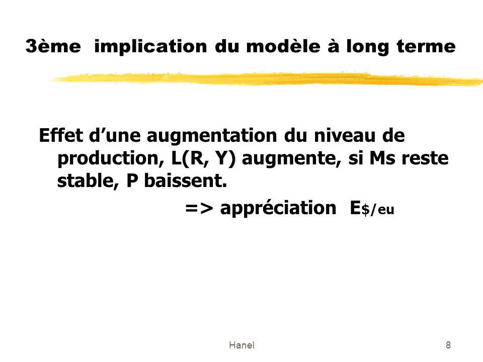 Hanel8 3ème implication du modèle à long terme Effet dune augmentation du niveau de production, L(R, Y) augmente, si Ms reste stable, P baissent.