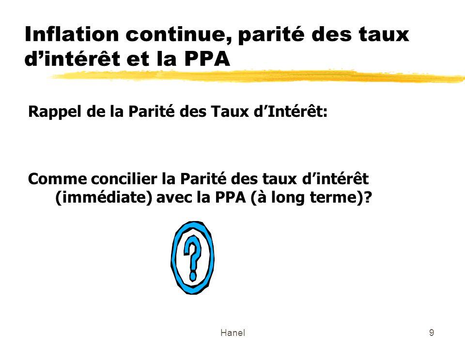 Hanel9 Inflation continue, parité des taux dintérêt et la PPA Rappel de la Parité des Taux dIntérêt: Comme concilier la Parité des taux dintérêt (immédiate) avec la PPA (à long terme)?