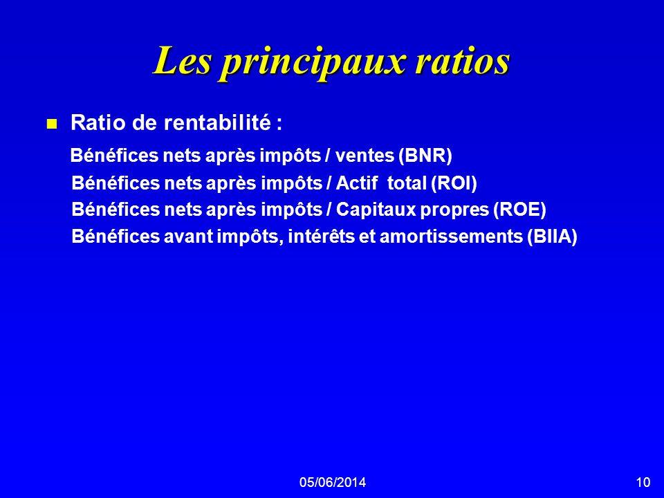05/06/201410 Les principaux ratios n Ratio de rentabilité : Bénéfices nets après impôts / ventes (BNR) Bénéfices nets après impôts / Actif total (ROI)