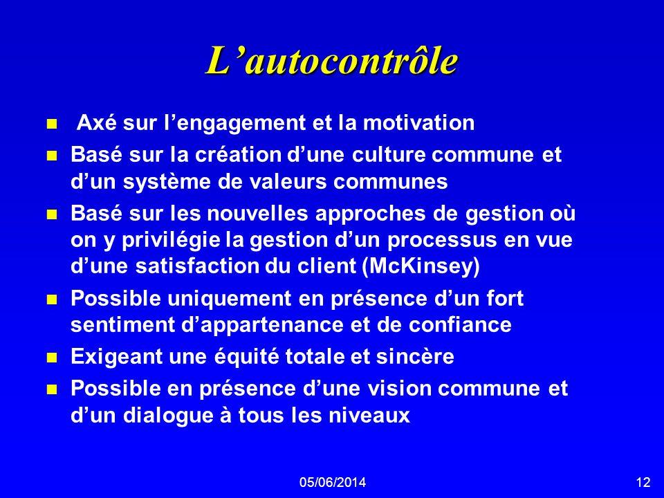 05/06/201412 Lautocontrôle n Axé sur lengagement et la motivation n Basé sur la création dune culture commune et dun système de valeurs communes n Bas
