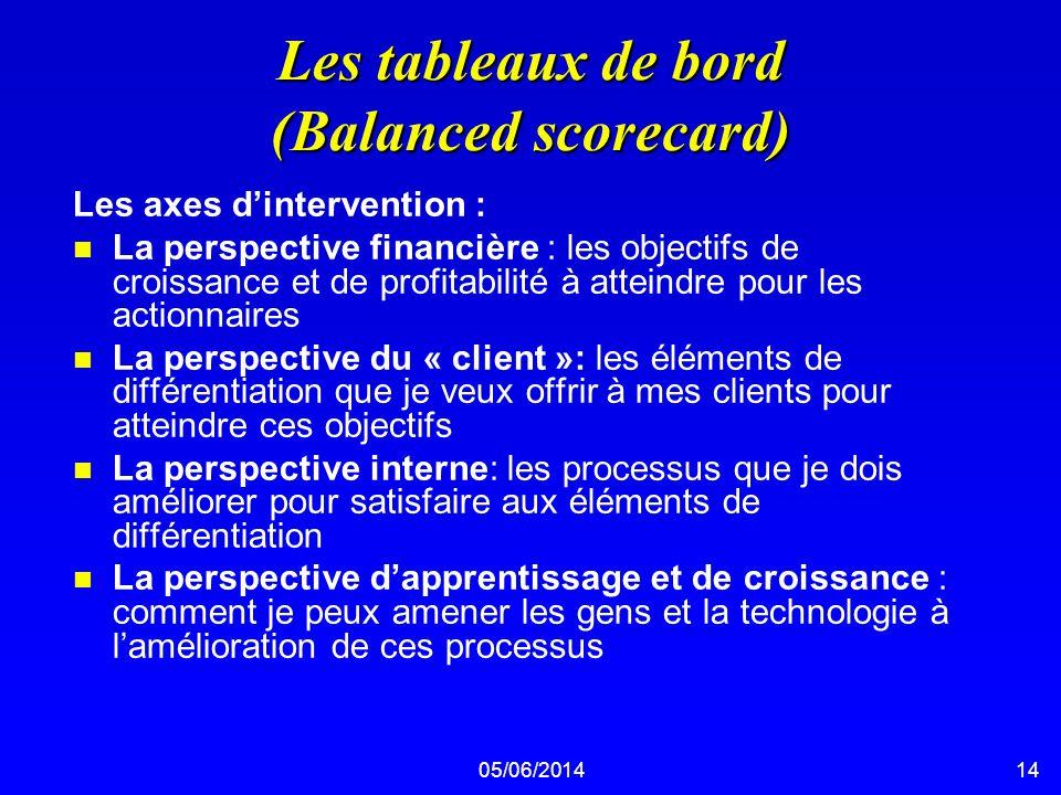 05/06/201414 Les tableaux de bord (Balanced scorecard) Les axes dintervention : n La perspective financière : les objectifs de croissance et de profit