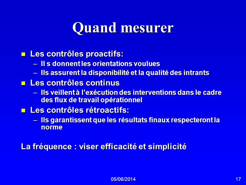 05/06/201417 Quand mesurer n Les contrôles proactifs: –Il s donnent les orientations voulues –Ils assurent la disponibilité et la qualité des intrants