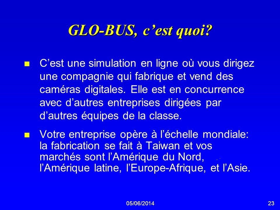05/06/201423 GLO-BUS, cest quoi? n Cest une simulation en ligne où vous dirigez une compagnie qui fabrique et vend des caméras digitales. Elle est en