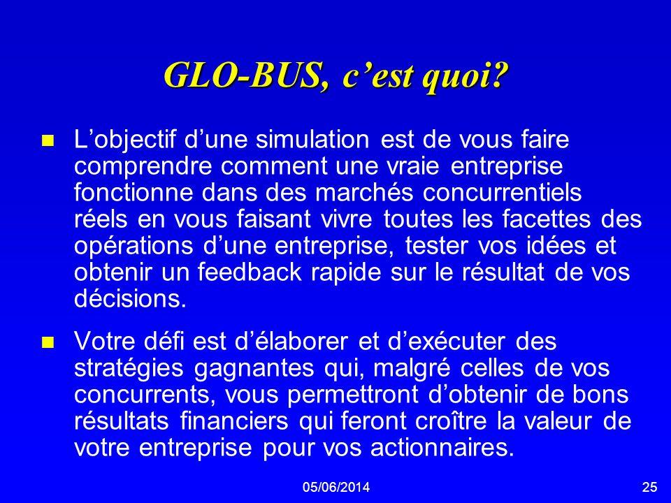05/06/201425 GLO-BUS, cest quoi? n Lobjectif dune simulation est de vous faire comprendre comment une vraie entreprise fonctionne dans des marchés con